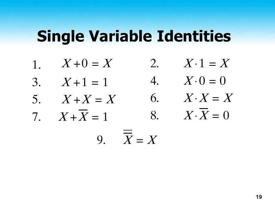 Single Variable Identities