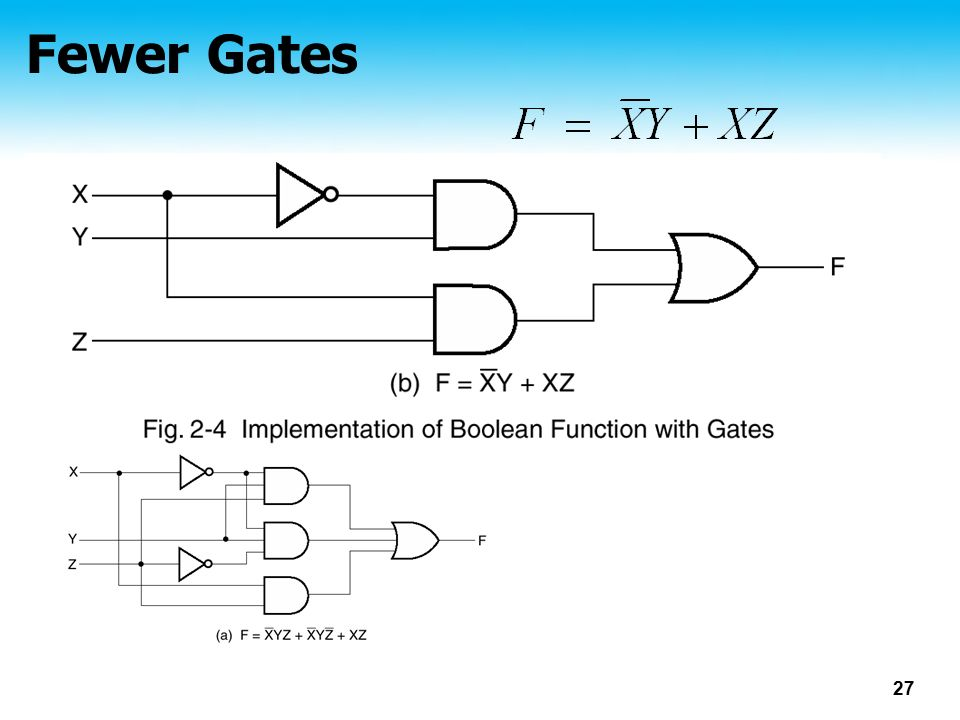 Fall 2005 Fewer Gates