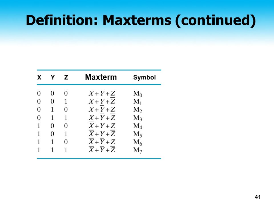 Definition: Maxterms (continued)