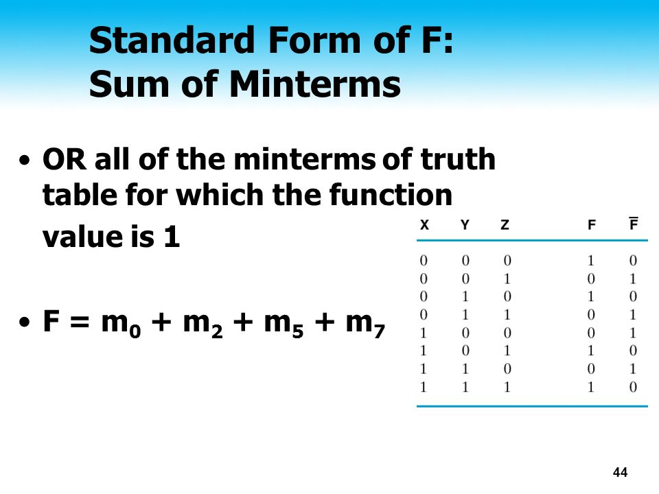 Standard Form of F: Sum of Minterms