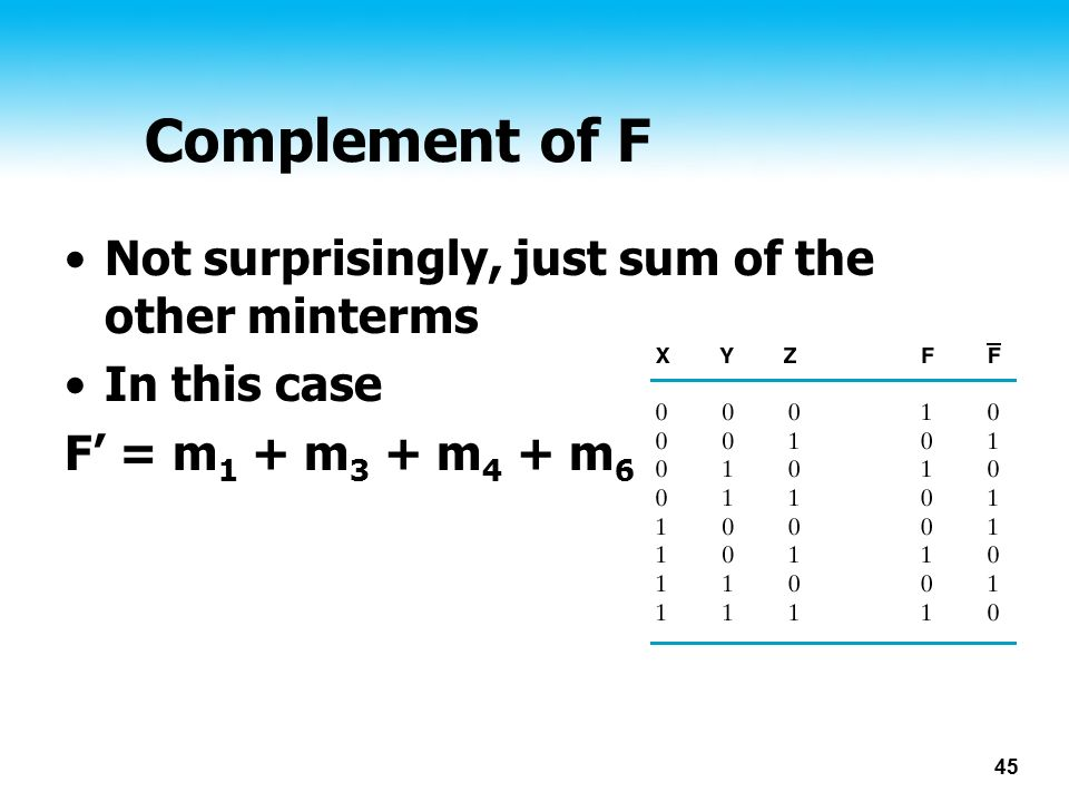 Complement of F Not surprisingly, just sum of the other minterms
