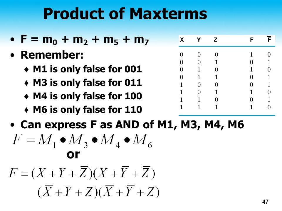 Product of Maxterms or F = m0 + m2 + m5 + m7 Remember:
