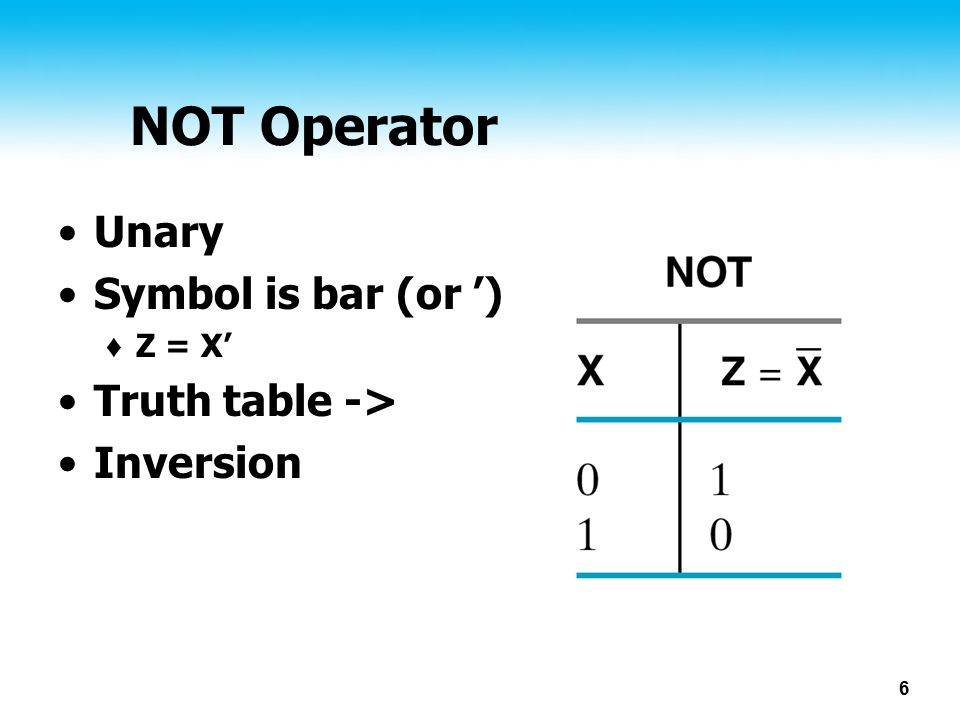 NOT Operator Unary Symbol is bar (or ') Truth table -> Inversion