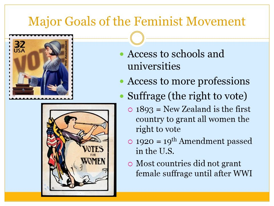 early ideas of the feminist movement In this lesson, we explore the early women's rights movement and their rejection  of traditional gender  gradually, these ideas and organizations gained steam.