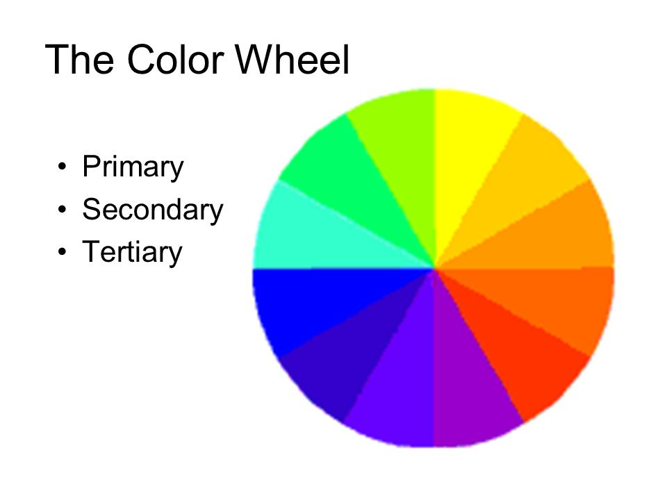 1 The Color Wheel Primary Secondary Tertiary