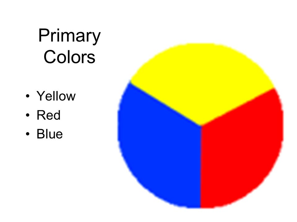 The Color Wheel Primary Secondary Tertiary 2 Colors Yellow Red Blue
