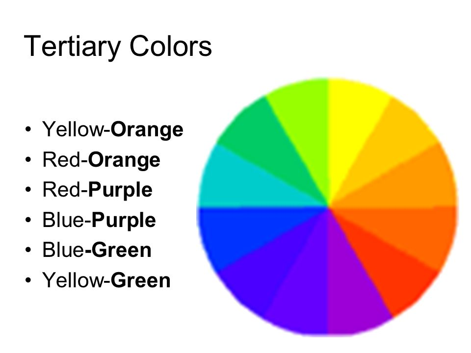 The Color Wheel Primary Secondary Tertiary