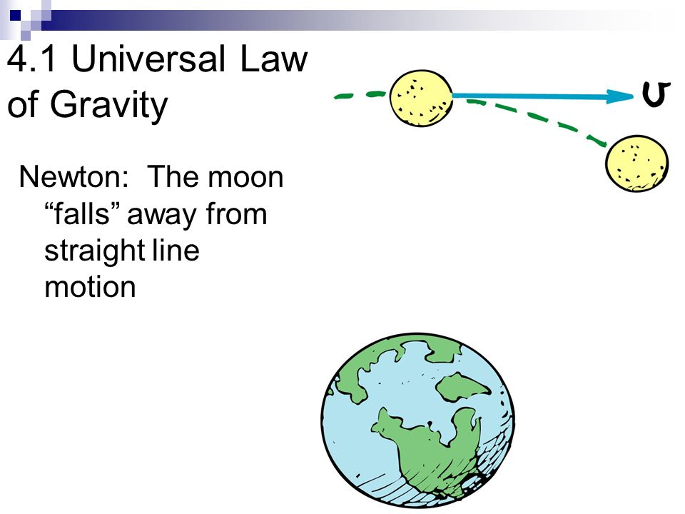 the law of gravity by newton changed the course of history How did isaac newton figure out how the law of gravity newton's writings on this topic changed significantly between the history of newtons law of gravitation 6.