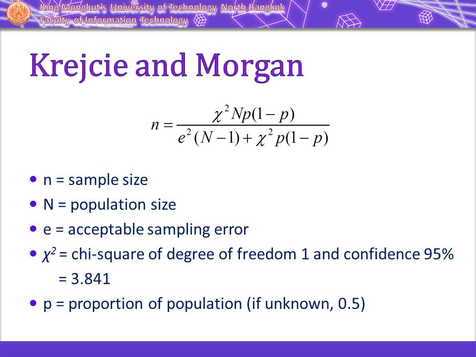 Krejcie And Morgan Sample Size Table Sample Determination Table Pictures To Pin On Pinterest