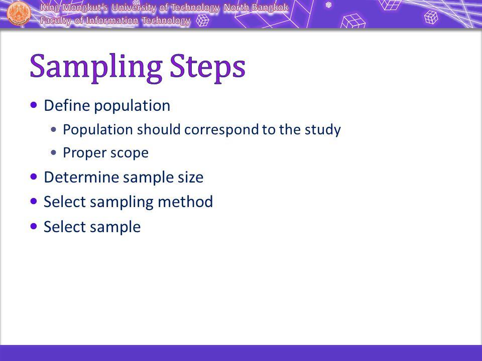 Population and Sampling - ppt download