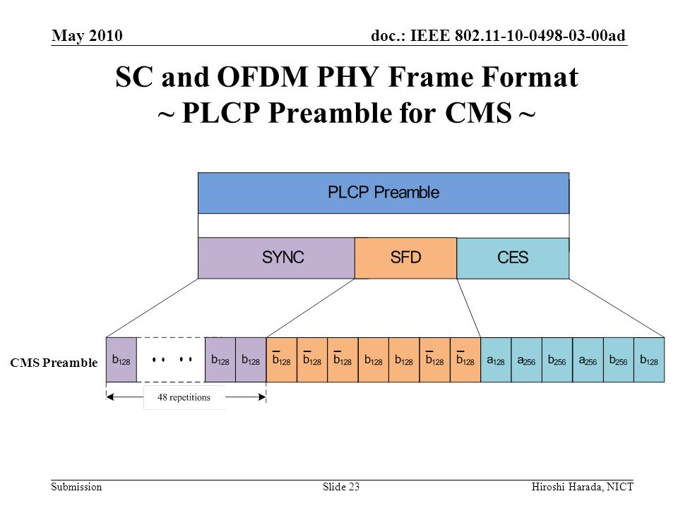 SC and OFDM PHY Frame Format ~ PLCP Preamble for CMS ~