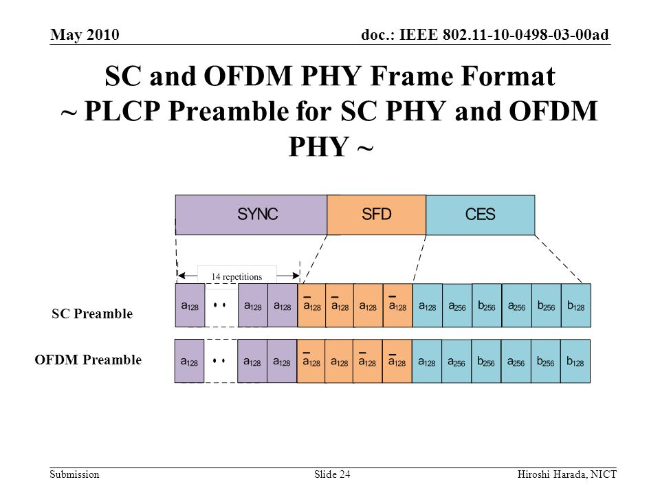 SC and OFDM PHY Frame Format ~ PLCP Preamble for SC PHY and OFDM PHY ~