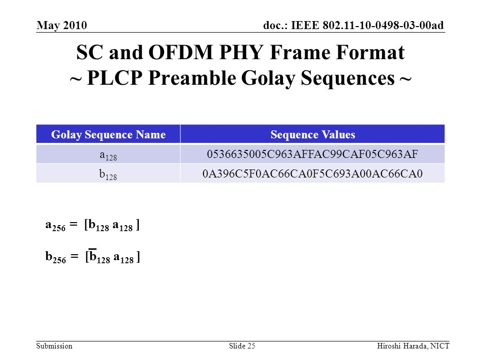 SC and OFDM PHY Frame Format ~ PLCP Preamble Golay Sequences ~