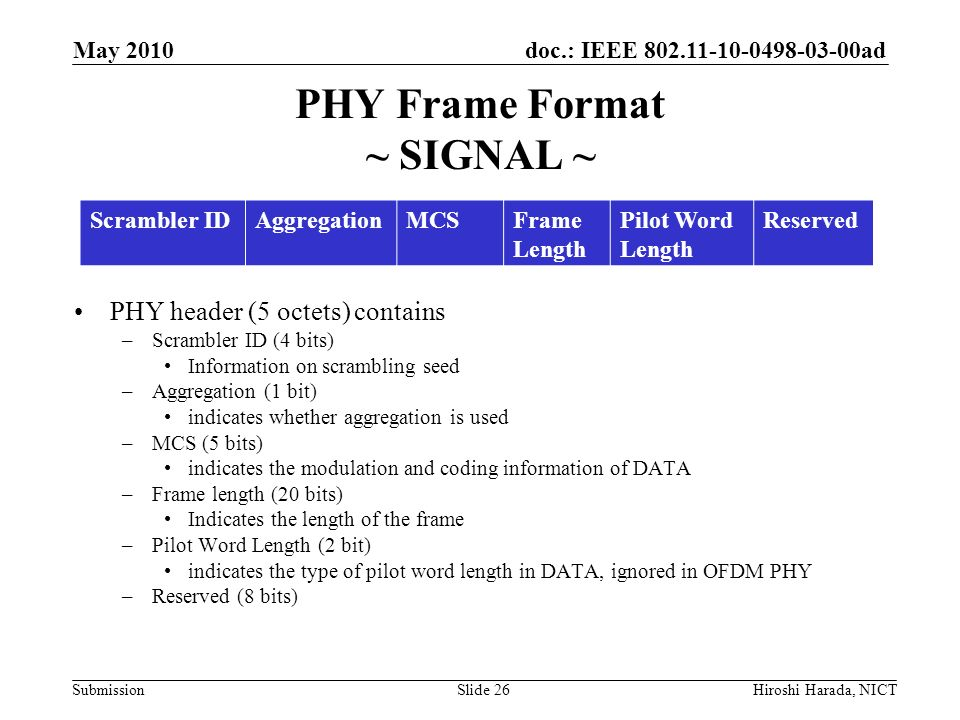 PHY Frame Format ~ SIGNAL ~