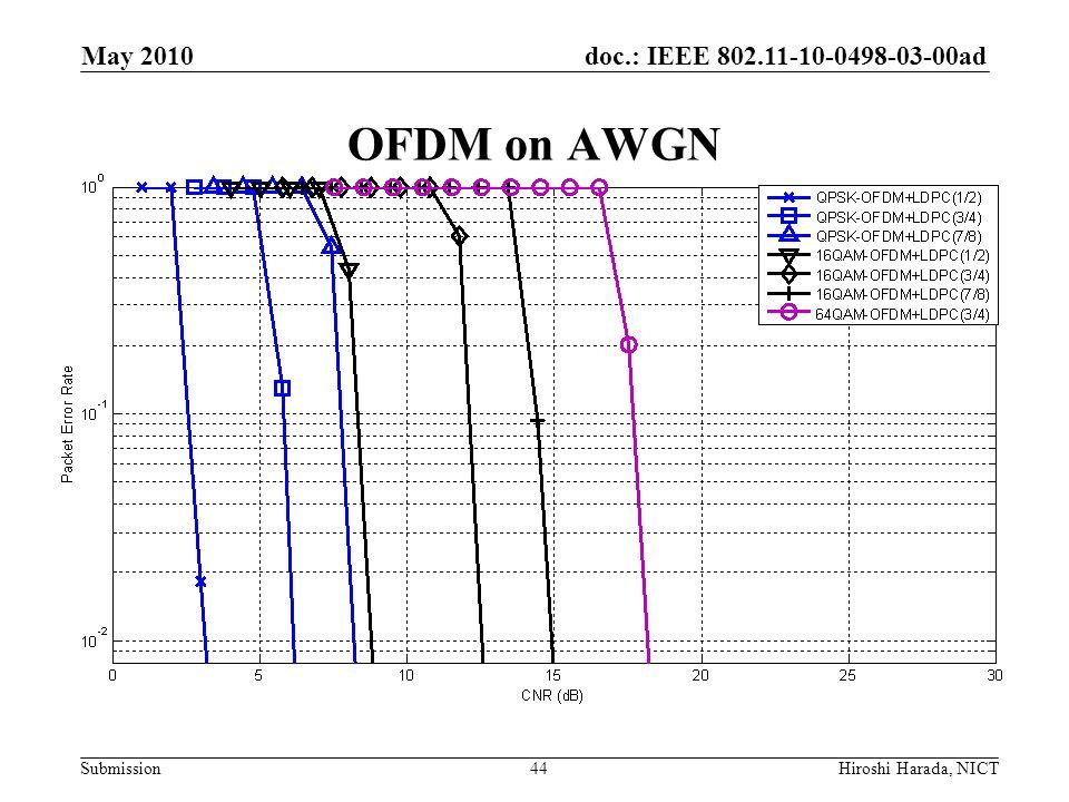May 2010 OFDM on AWGN Hiroshi Harada, NICT