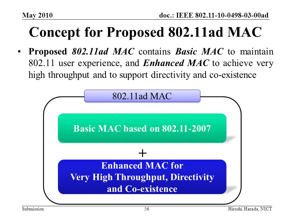 Concept for Proposed 802.11ad MAC
