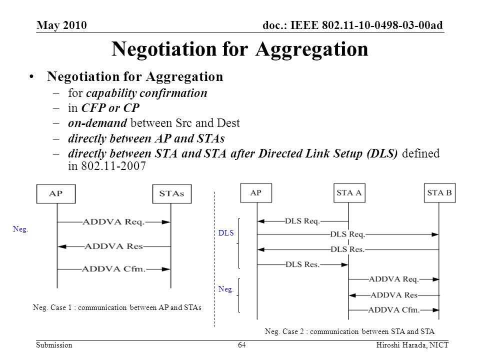 Negotiation for Aggregation