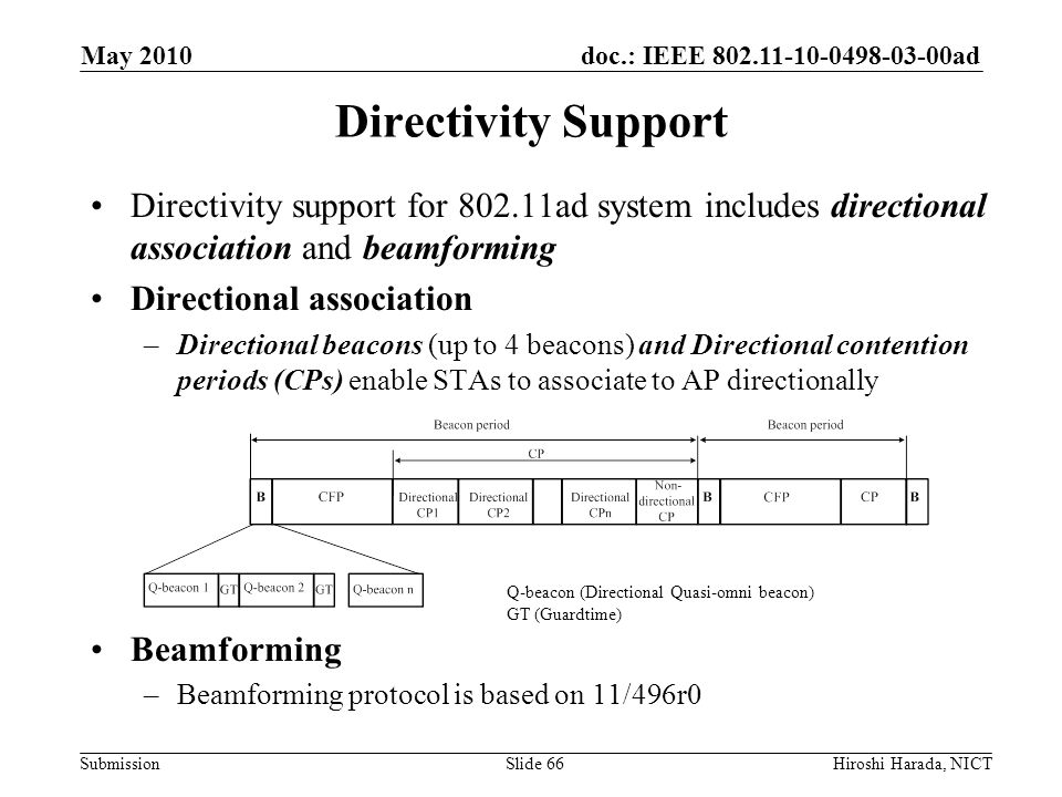 May 2010 Directivity Support. Directivity support for 802.11ad system includes directional association and beamforming.
