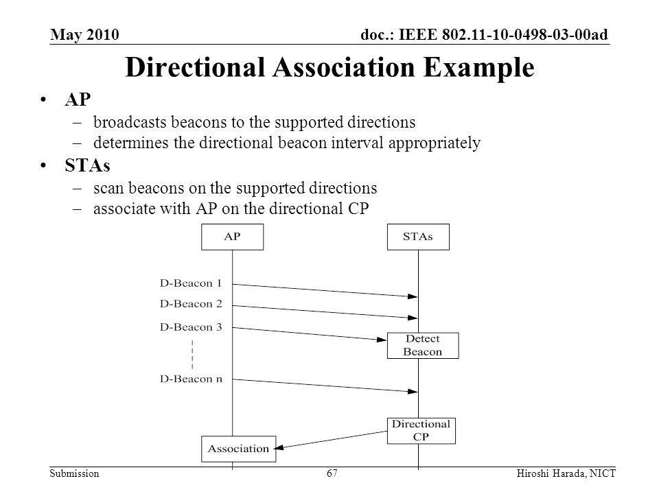 Directional Association Example