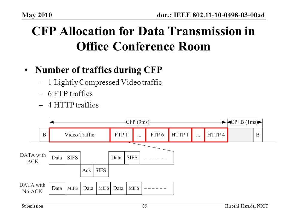 CFP Allocation for Data Transmission in Office Conference Room