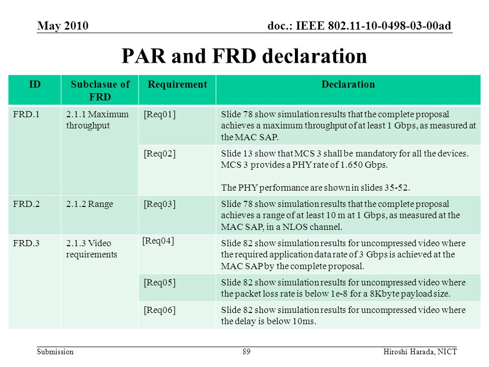 PAR and FRD declaration