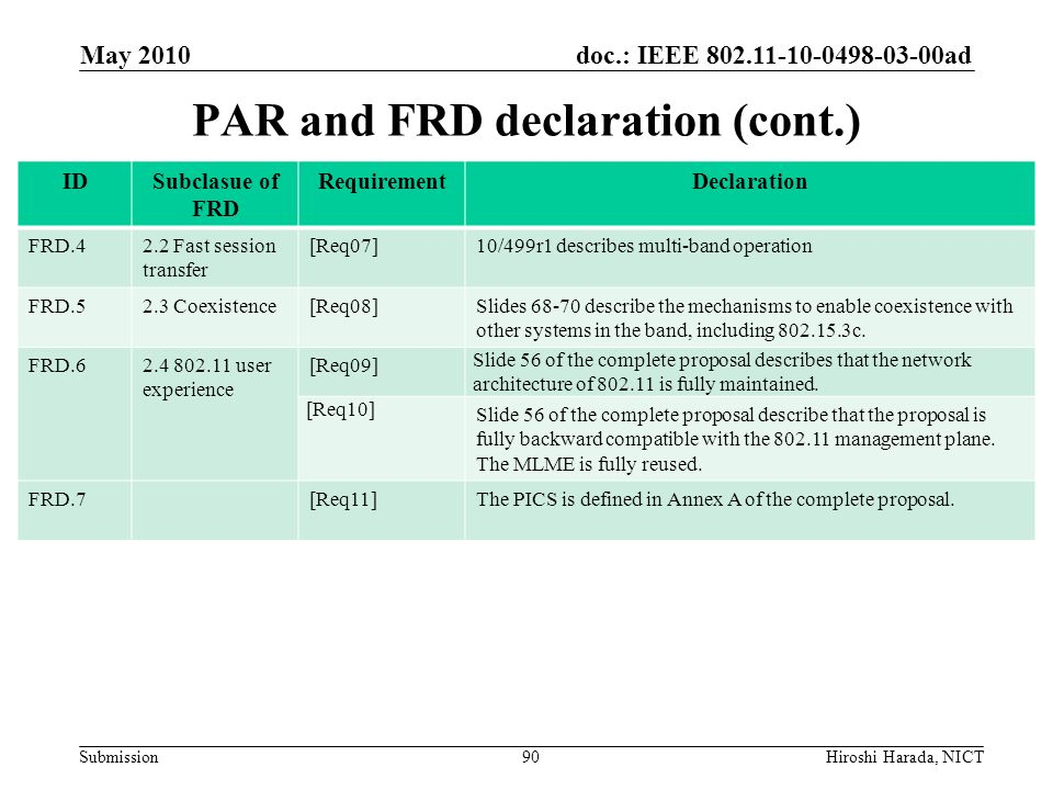 PAR and FRD declaration (cont.)