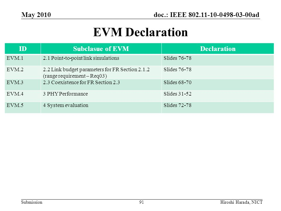 EVM Declaration May 2010 ID Subclasue of EVM Declaration EVM.1