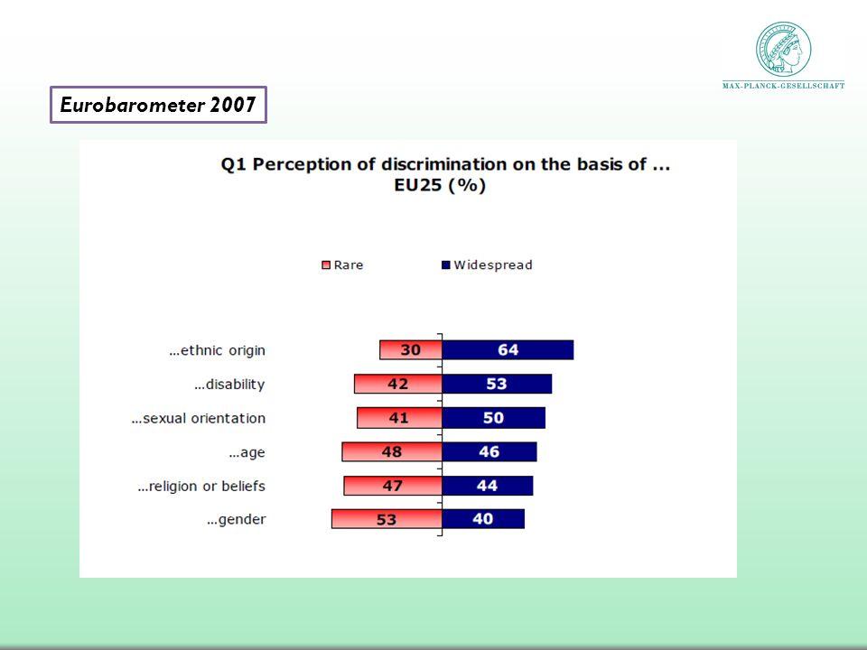 Eurobarometer 2007