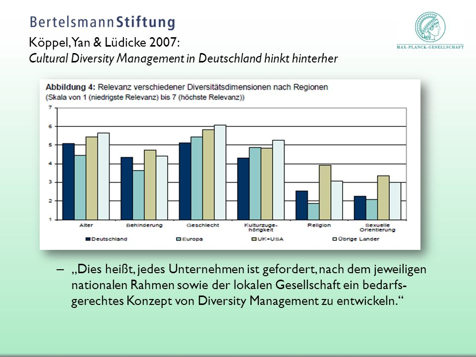 Köppel, Yan & Lüdicke 2007: Cultural Diversity Management in Deutschland hinkt hinterher
