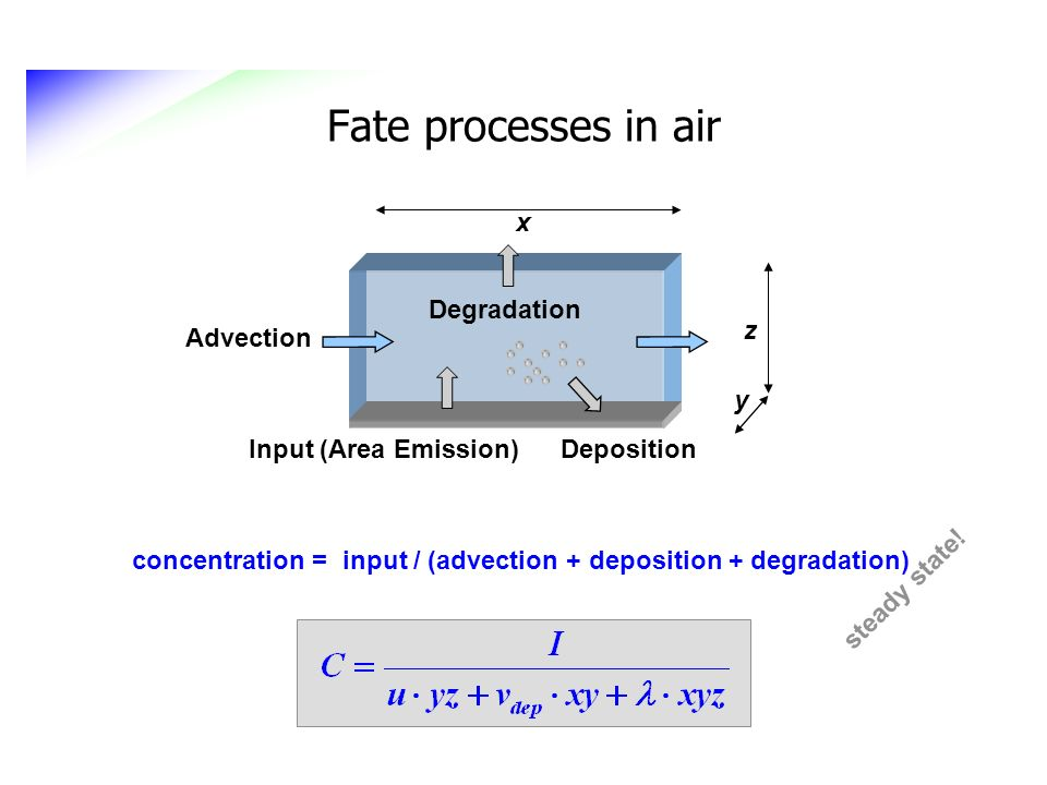 Fate processes in air x Degradation z Advection y