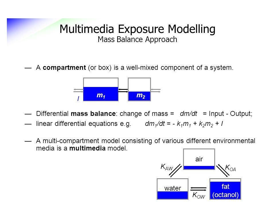 Multimedia Exposure Modelling Mass Balance Approach