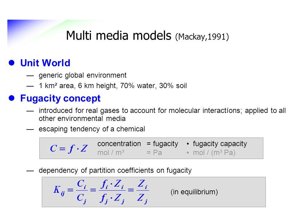 Multi media models (Mackay,1991)