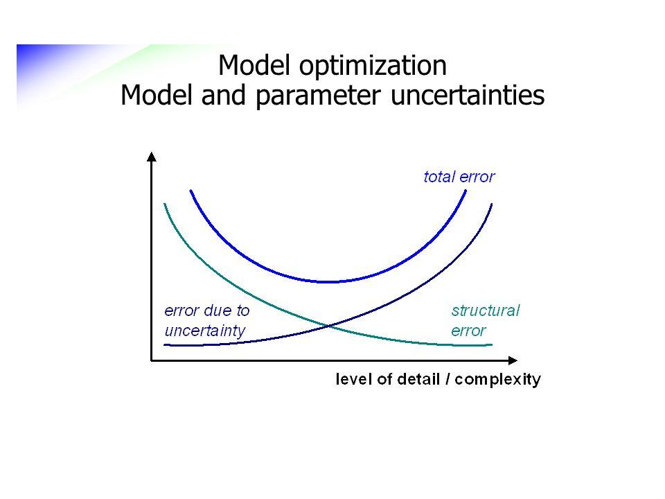 Model optimization Model and parameter uncertainties