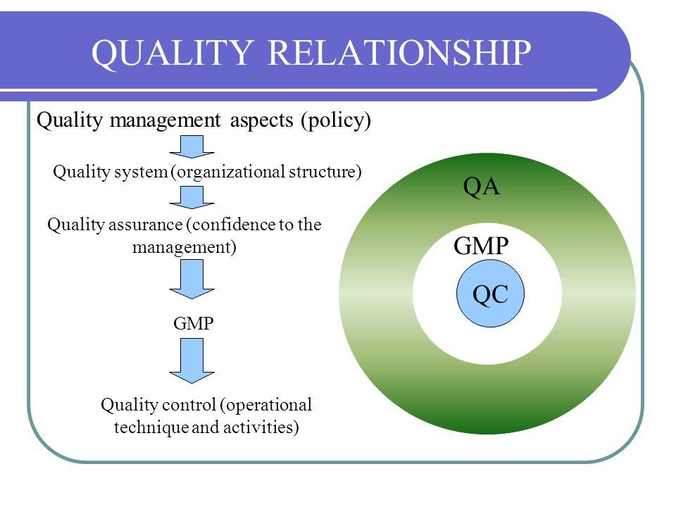 quality control duties