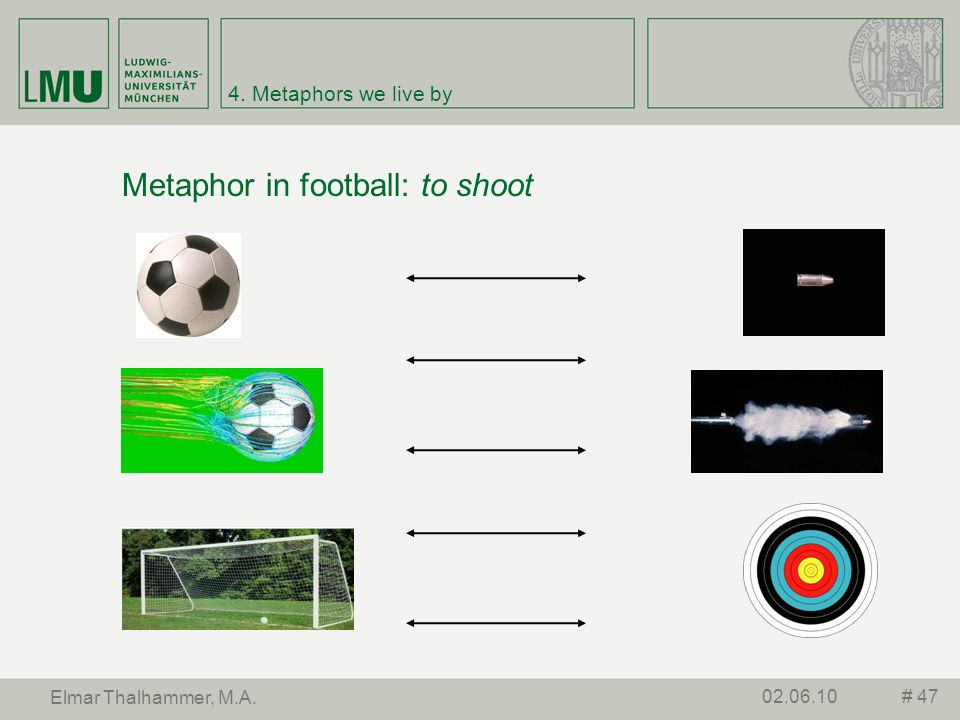 Metaphor in football: to shoot