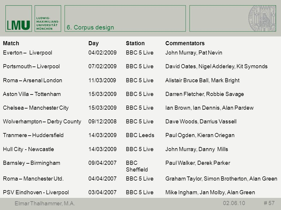 6. Corpus design Match Day Station Commentators Everton – Liverpool