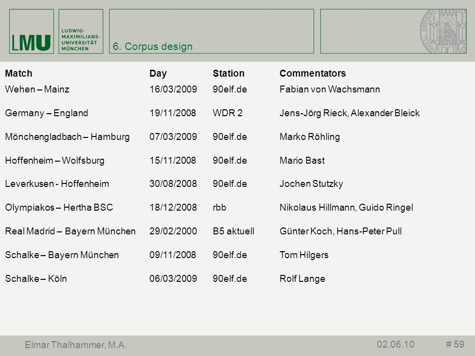 6. Corpus design Match Day Station Commentators Wehen – Mainz
