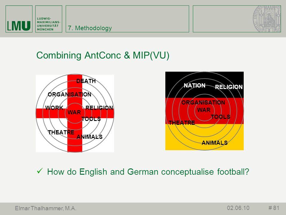 Combining AntConc & MIP(VU)