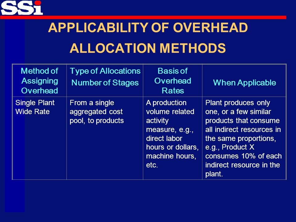 overhead allocation of cost A well organized cost accounting system can provide valuable inside into product  pricing, cost trends, performance of departments (cost.
