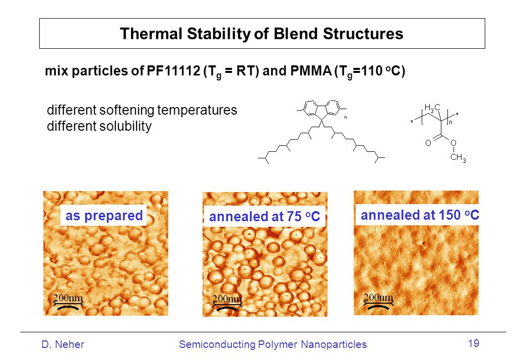 Thermal Stability of Blend Structures