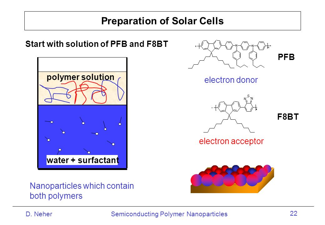 Preparation of Solar Cells