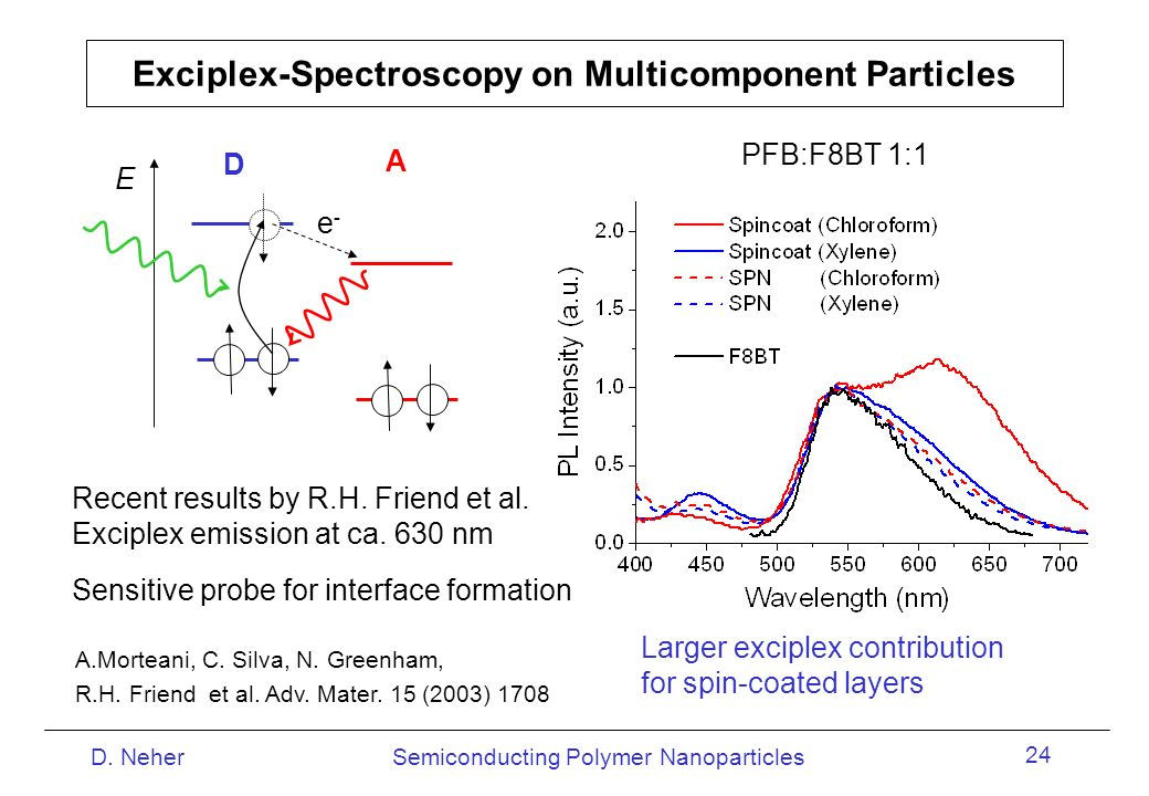 Exciplex-Spectroscopy on Multicomponent Particles
