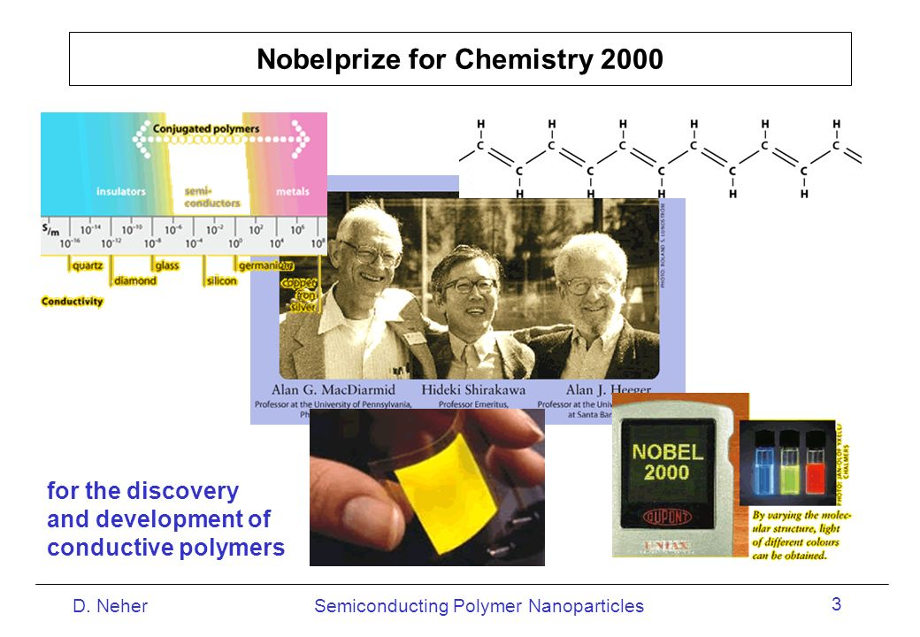 Nobelprize for Chemistry 2000