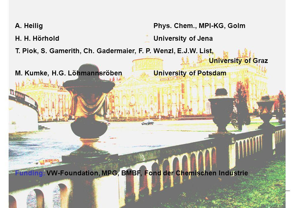 A. Heilig Phys. Chem., MPI-KG, Golm