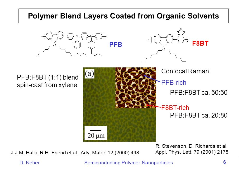 Polymer Blend Layers Coated from Organic Solvents