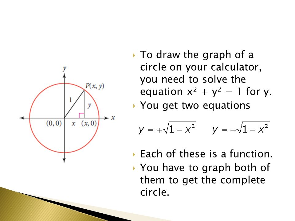 By Drawing The Line Y Solve The Equations : Transformations and the circle family ppt download