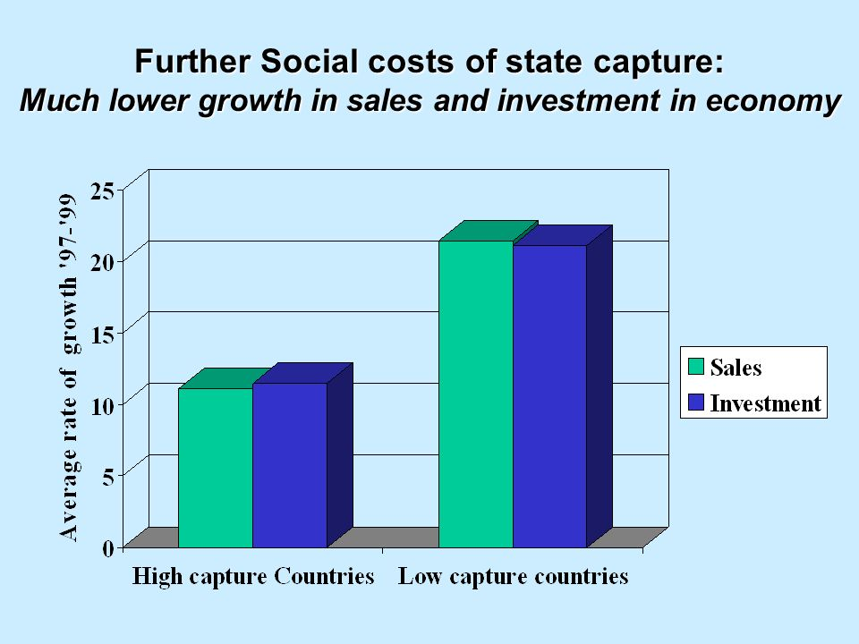 macroeconomic factors of slovenia and latvia Community's support for latvia's post-crisis macroeconomic adjustment  the  reallocation of factors of production across sectors  institutions is 45 per cent –  which compares favourably to lithuania, slovakia, slovenia.
