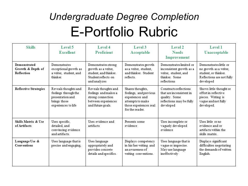 writing portfolio rubric For the working portfolio, an easy assessment can be a checklist and a reflective essay and/or a rubric for the final portfolio, the teacher needs to clear about expectations from the beginning and to make the final assessment with the use of a rubric.