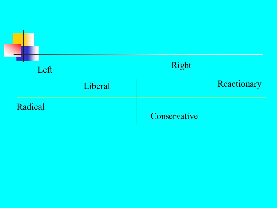 different characteristics of classical political Start studying chapter 5 - classical greece learn vocabulary, terms each major polis had a different political system that developed over time.
