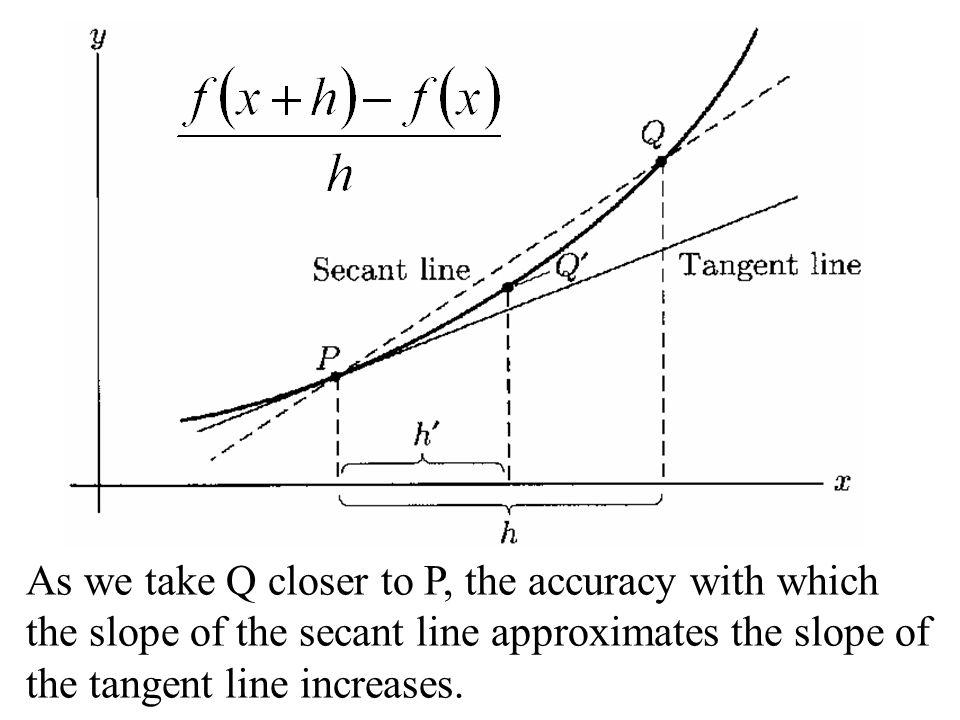 wvucalculus lab 5 secant tangent lines